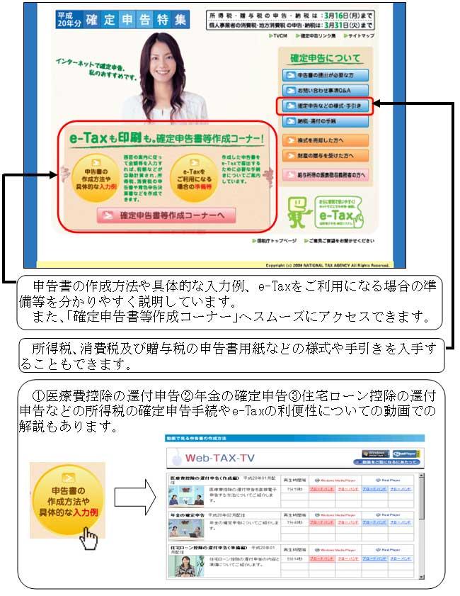 申告 国税庁 ホームページ 確定