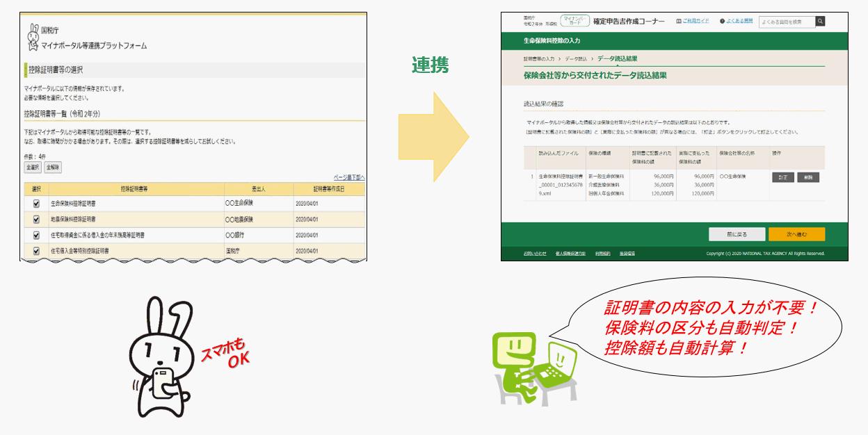 国税庁 ホームページ 確定 申告 ID・パスワード方式について...