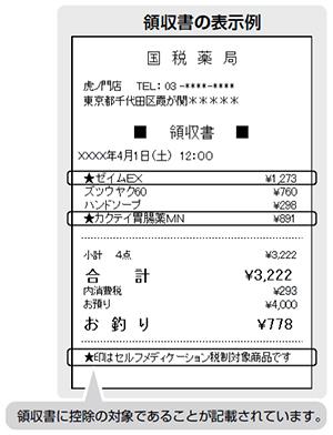 領収書の表示例