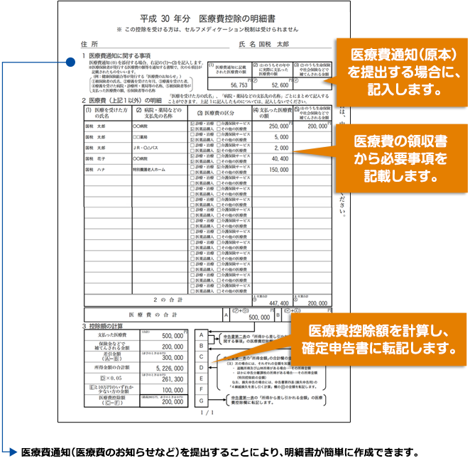 医療費控除の明細書の書き方など:平成30年分 確定申告特集