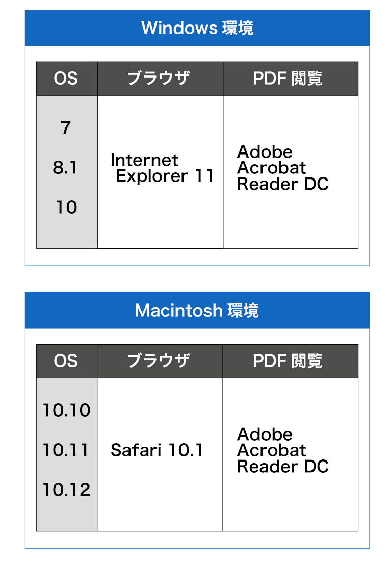 [Windows環境] OS:7/8.1/10 ブラウザ:Internet Explorer 11 PDF閲覧:Adobe Reader XI/DC [Macintosh環境] OS:10.9/10.10/10.11 ブラウザ:Safari 9.1 PDF閲覧:Adobe Reader XI/DC2